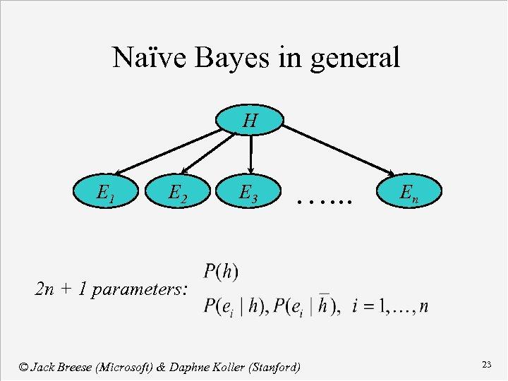 Naïve Bayes in general H E 1 E 2 E 3 …. . .