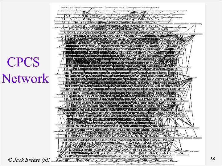 CPCS Network © Jack Breese (Microsoft) & Daphne Koller (Stanford) 36