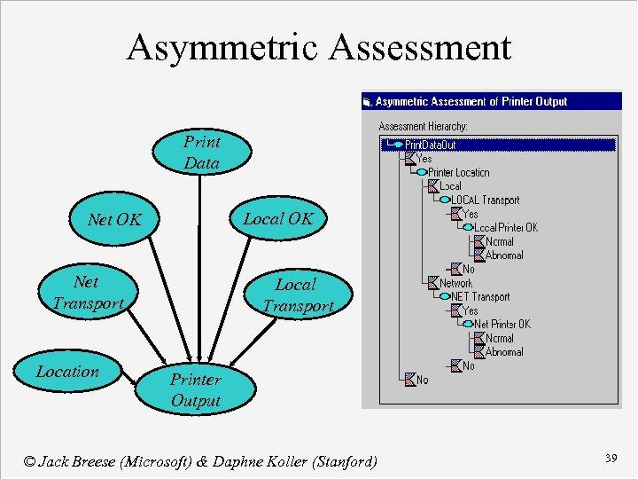 Asymmetric Assessment Print Data Local OK Net Transport Location Local Transport Printer Output ©