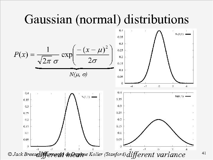Gaussian (normal) distributions N(m, s) © Jack Breese (Microsoft) & Daphne Koller (Stanford) different