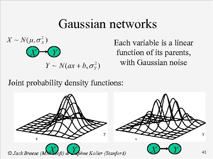 Gaussian networks X Y Each variable is a linear function of its parents, with