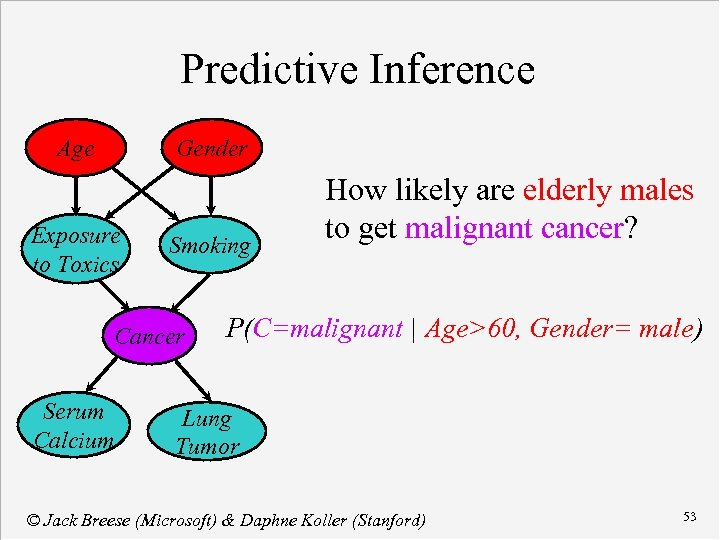 Predictive Inference Age Gender Exposure to Toxics Smoking Cancer Serum Calcium How likely are