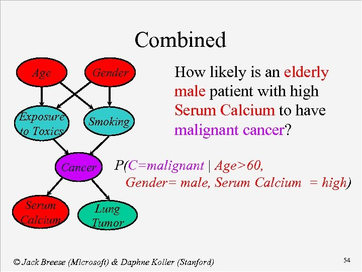 Combined Age Gender Exposure to Toxics Smoking Cancer Serum Calcium How likely is an