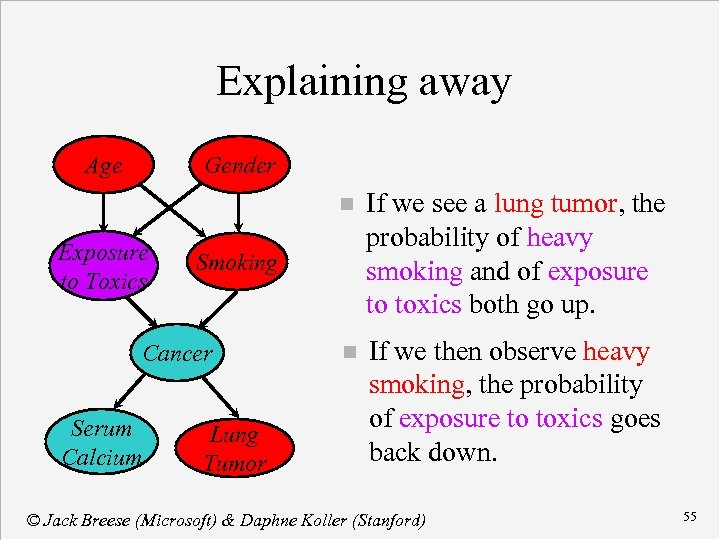 Explaining away Age Gender n Exposure to Toxics n If we then observe heavy