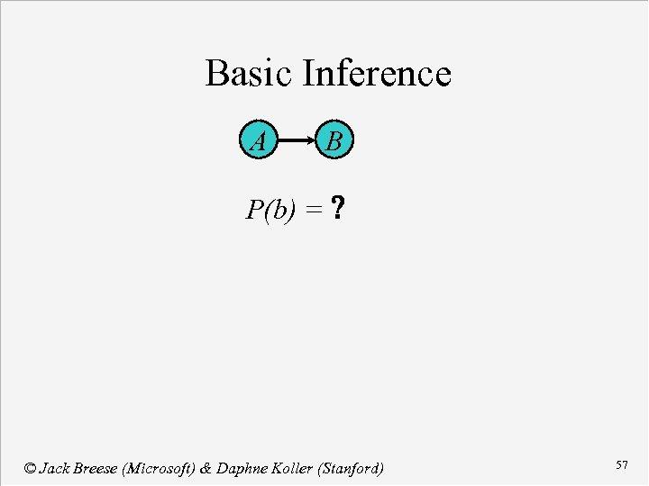Basic Inference A B P(b) = ? © Jack Breese (Microsoft) & Daphne Koller