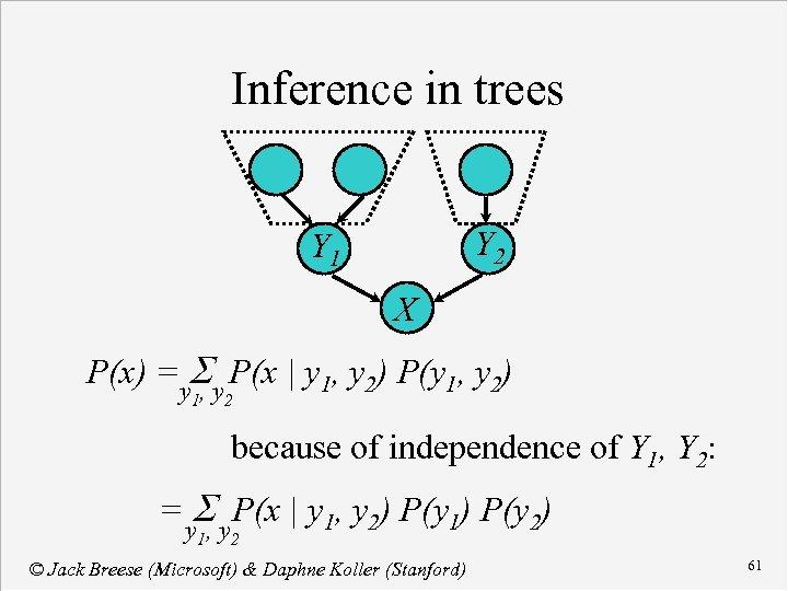 Inference in trees Y 2 Y 1 X P(x) =y. S y P(x |