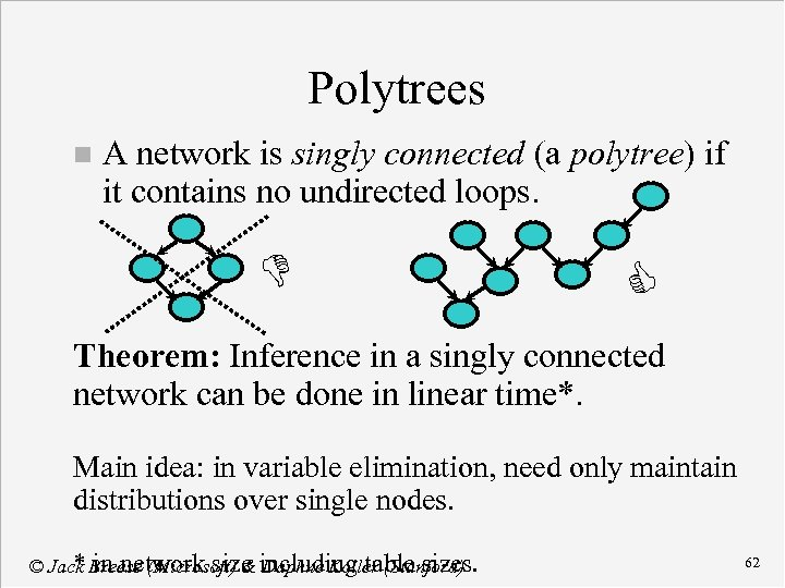 Polytrees n A network is singly connected (a polytree) if it contains no undirected