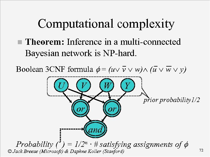 Computational complexity n Theorem: Inference in a multi-connected Bayesian network is NP-hard. Boolean 3