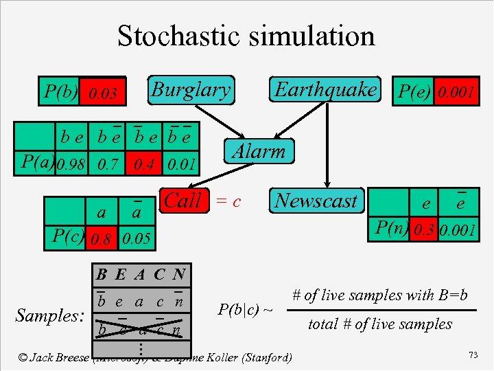 Stochastic simulation Burglary P(b) 0. 03 be be P(a) 0. 98 0. 7 0.