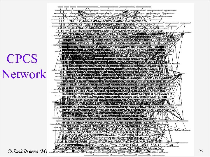 CPCS Network © Jack Breese (Microsoft) & Daphne Koller (Stanford) 76