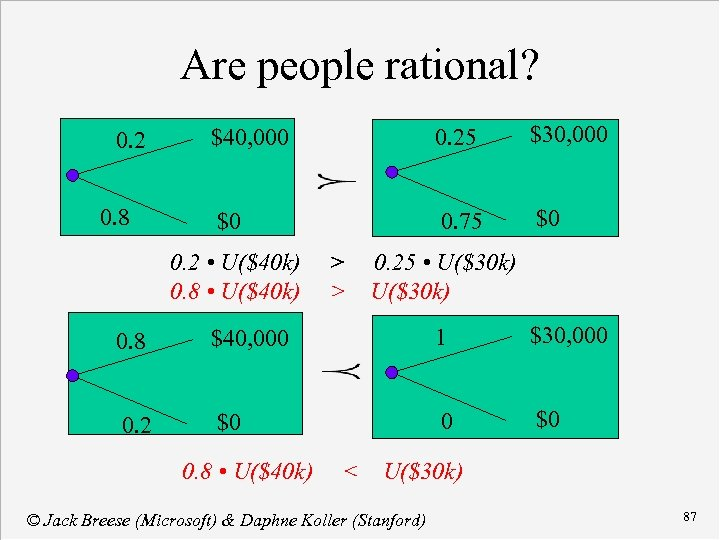 Are people rational? 0. 2 0. 8 $40, 000 0. 25 $30, 000 $0