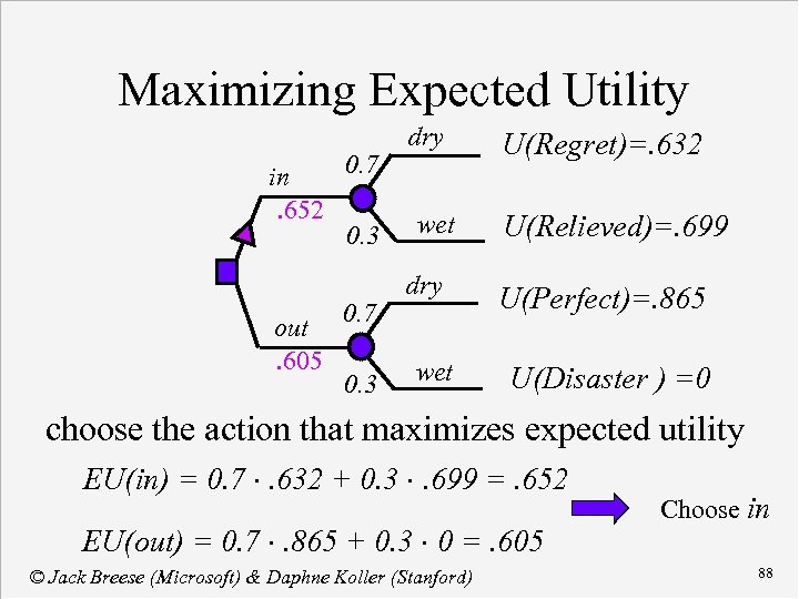 Maximizing Expected Utility 0. 7 in. 652 0. 3 out. 605 0. 7 0.