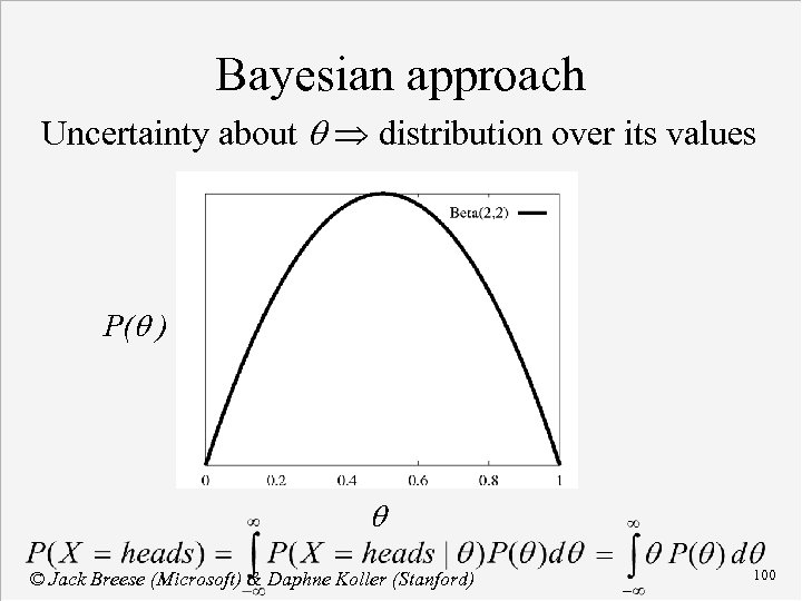 Bayesian approach Uncertainty about q distribution over its values P(q ) q © Jack