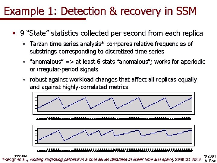 """Example 1: Detection & recovery in SSM § 9 """"State"""" statistics collected per second"""