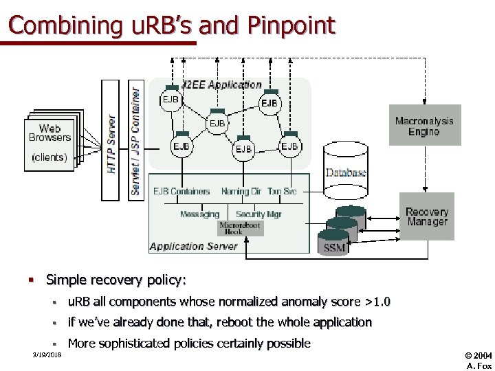 Combining u. RB's and Pinpoint § Simple recovery policy: § u. RB all components