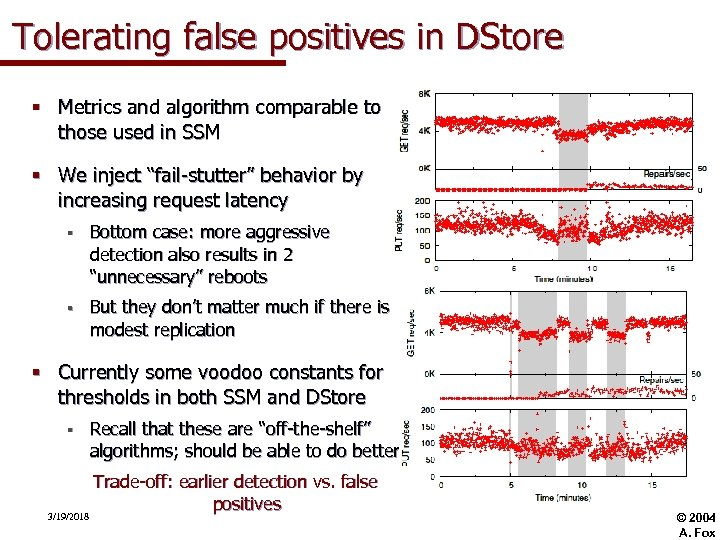Tolerating false positives in DStore § Metrics and algorithm comparable to those used in