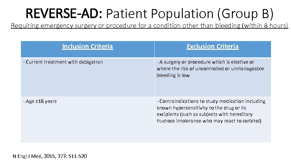 REVERSE-AD: Patient Population (Group B) Requiring emergency surgery or procedure for a condition other