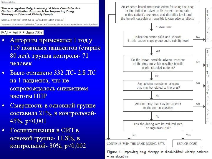 • Алгоритм применялся 1 год у 119 пожилых пациентов (старше 80 лет), группа