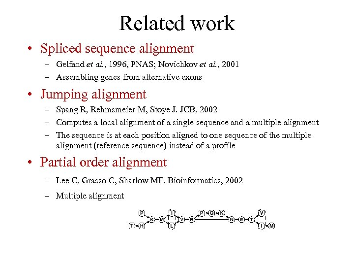Related work • Spliced sequence alignment – Gelfand et al. , 1996, PNAS; Novichkov