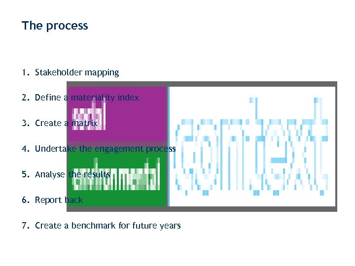 The process 1. Stakeholder mapping 2. Define a materiality index 3. Create a matrix