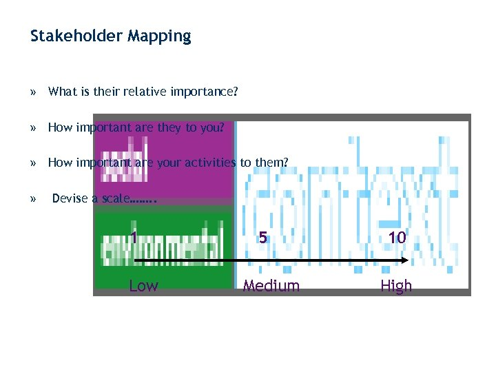 Stakeholder Mapping » What is their relative importance? » How important are they to