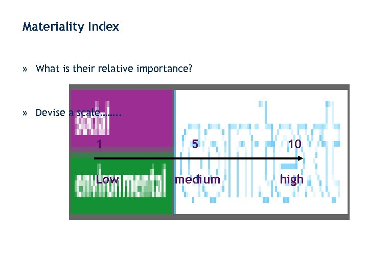 Materiality Index » What is their relative importance? » Devise a scale……. . 1