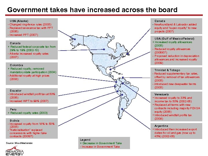 Government takes have increased across the board USA (Alaska) - Changed ring-fence rules (2005)