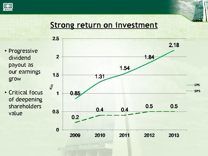 Strong return on investment 2. 5 • Critical focus of deepening shareholders value 2