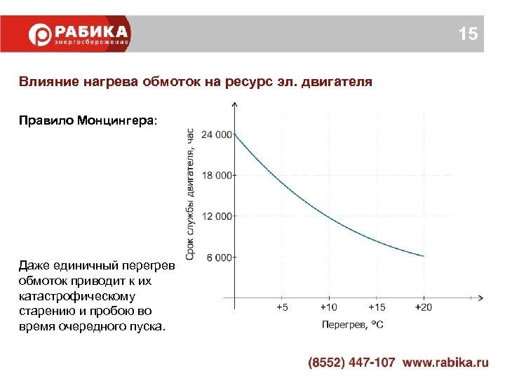 15 Влияние нагрева обмоток на ресурс эл. двигателя Правило Монцингера: Даже единичный перегрев обмоток
