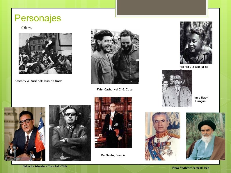 Personajes Otros Pol Pot y la Guerra de Camboya Nasser y la Crisis del