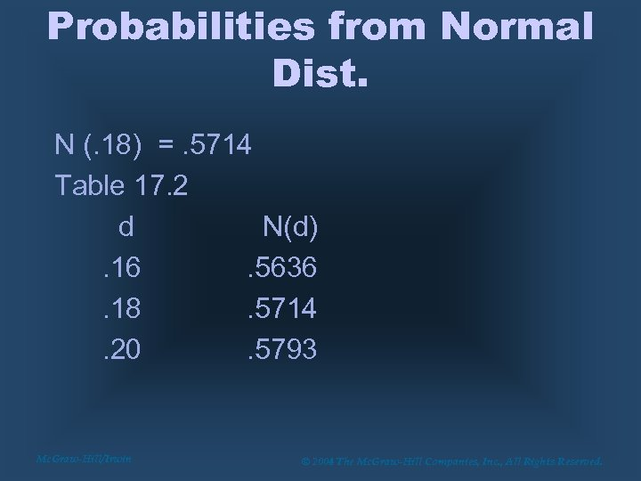 Probabilities from Normal Dist. N (. 18) =. 5714 Table 17. 2 d N(d).
