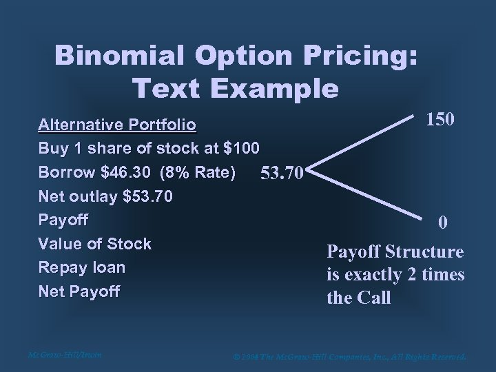 Binomial Option Pricing: Text Example Alternative Portfolio Buy 1 share of stock at $100