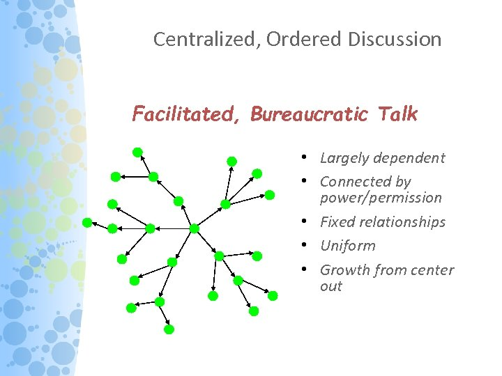Centralized, Ordered Discussion Facilitated, Bureaucratic Talk • Largely dependent • Connected by power/permission •
