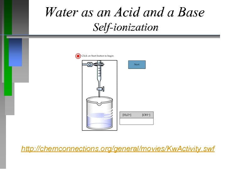 Water as an Acid and a Base Self-ionization http: //chemconnections. org/general/movies/Kw. Activity. swf