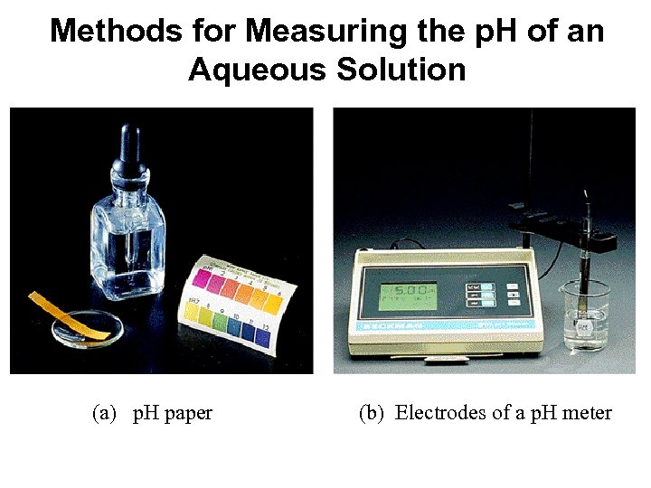 Methods for Measuring the p. H of an Aqueous Solution (a) p. H paper