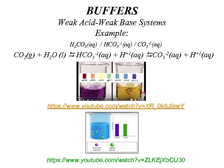 BUFFERS Weak Acid-Weak Base Systems Example: H 2 CO 3(aq) / HCO 3 -1(aq)