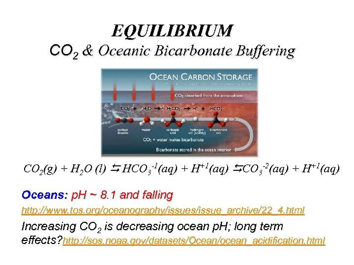 EQUILIBRIUM CO 2 & Oceanic Bicarbonate Buffering CO 2(g) + H 2 O (l)