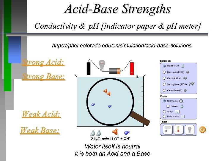 Acid-Base Strengths Conductivity & p. H [indicator paper & p. H meter] https: //phet.