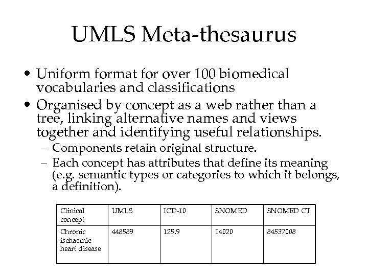UMLS Meta-thesaurus • Uniformat for over 100 biomedical vocabularies and classifications • Organised by