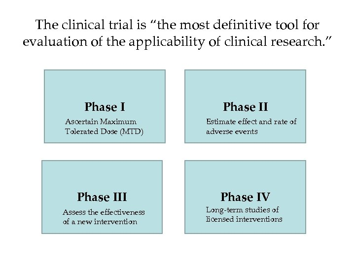 """The clinical trial is """"the most definitive tool for evaluation of the applicability of"""