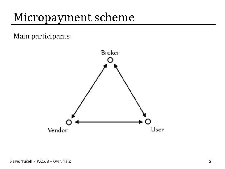 Micropayment scheme Main participants: Pavel Tuček – PA 168 – Own Talk 3