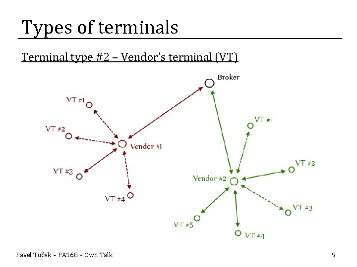 Types of terminals Terminal type #2 – Vendor's terminal (VT) Pavel Tuček – PA