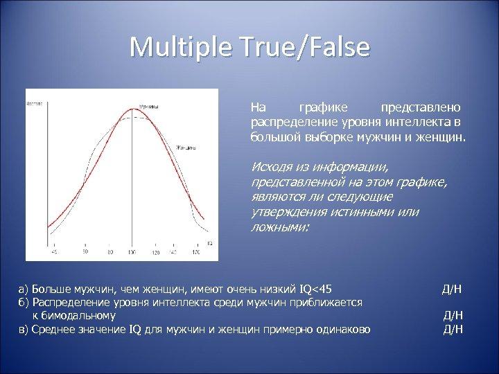 Multiple True/False На графике представлено распределение уровня интеллекта в большой выборке мужчин и женщин.