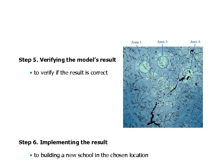 Step 5. Verifying the model's result • to verify if the result is correct