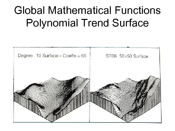 Global Mathematical Functions Polynomial Trend Surface