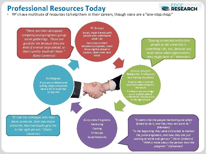 Professional Resources Today • YP's have multitude of resources to help them in their