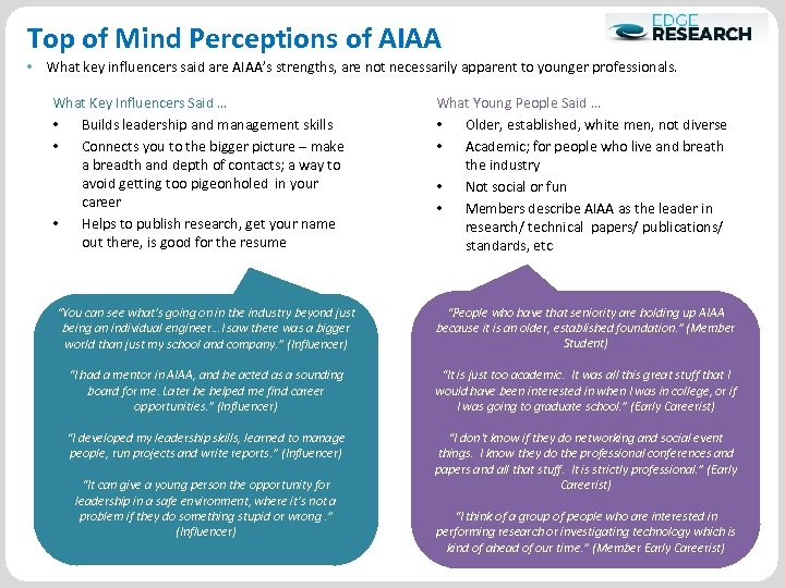 Top of Mind Perceptions of AIAA • What key influencers said are AIAA's strengths,