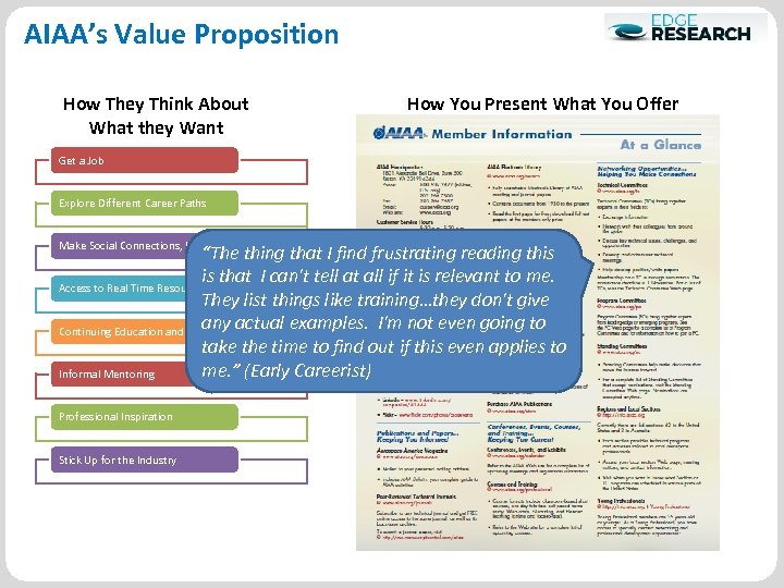 AIAA's Value Proposition How They Think About What they Want How You Present What
