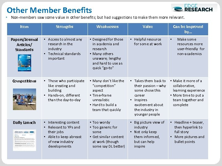 Other Member Benefits • Non-members saw some value in other benefits; but had suggestions
