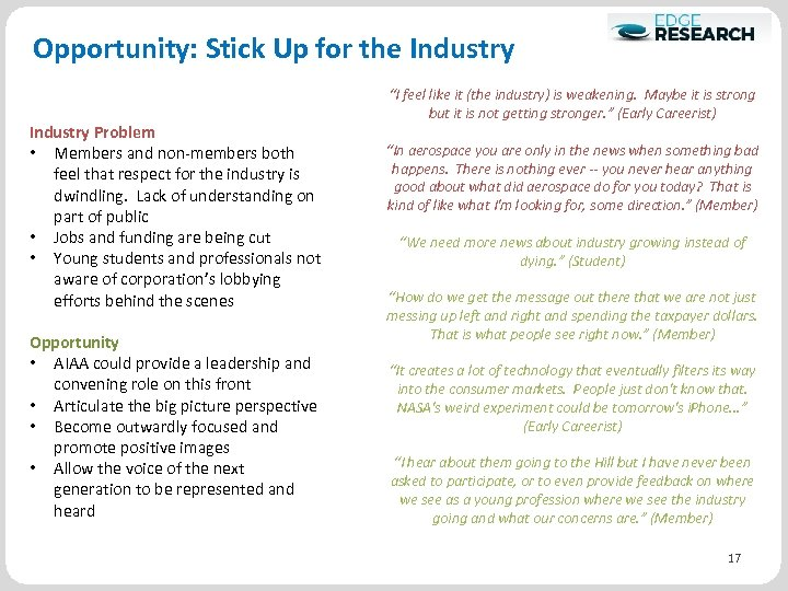 Opportunity: Stick Up for the Industry Problem • Members and non-members both feel that